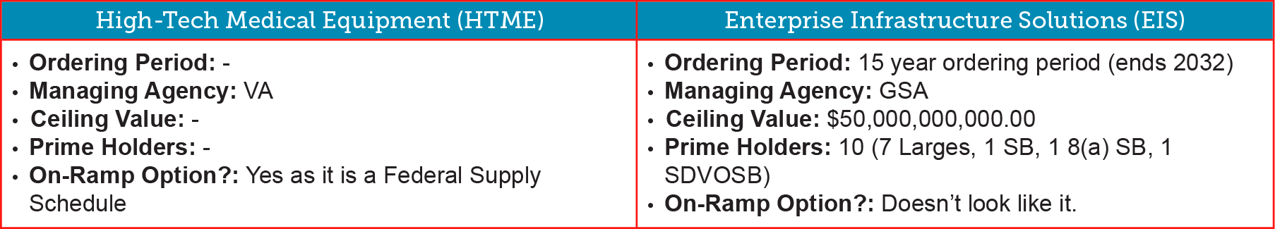Category Management 2018 Article. Figure 1