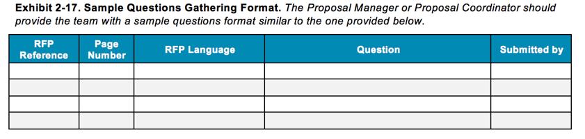 KSI Advantage Guide Sample Questions exhibit 2-17